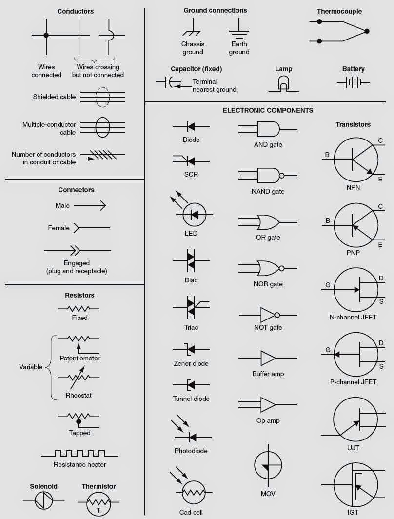 Air Conditioner Wiring Diagram Pdf | Hvac Wiring Diagrams Symbols Pdf |  | Frebogo.com