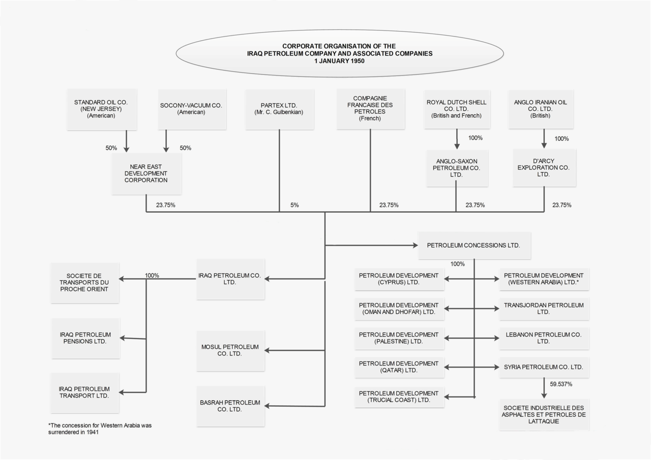 Mcmaster supplementary application health science example pdf