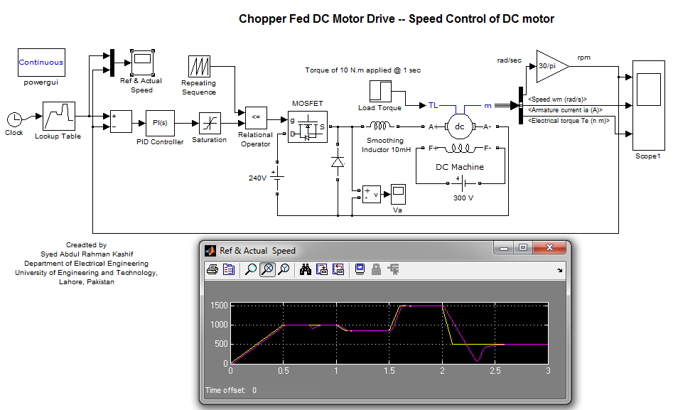 Speed control of dc motor using mosfet pdf